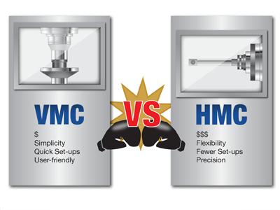 horizontal-machining-center-vs.-vertical-machining-center