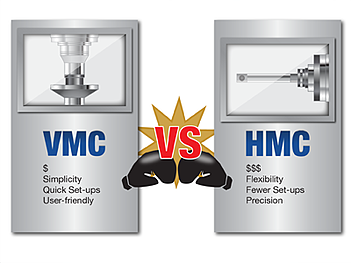 horizontal-machining-center-vs.-vertical-machining-center