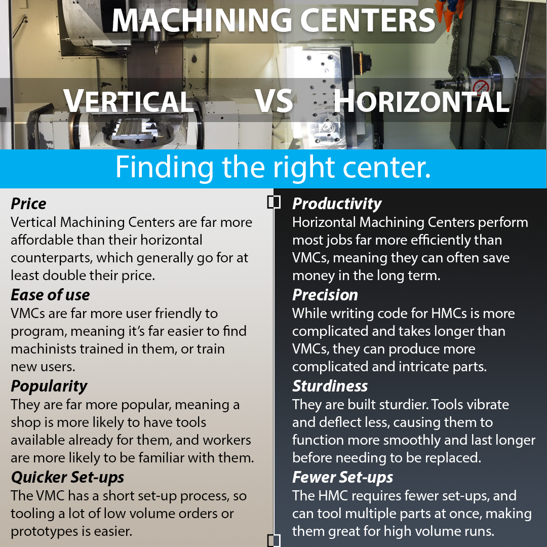 MachiningCenterComparison3.png